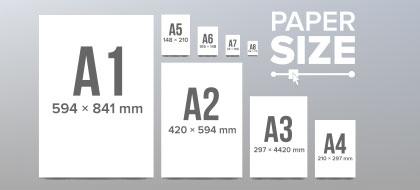 מתי נשתמש בגדלי A3 ,A4 ו A5 בהדפסות?