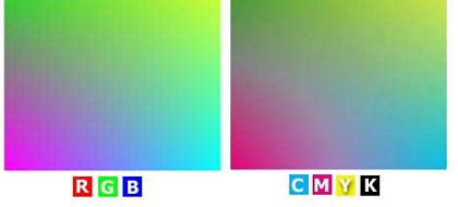 השוואת RGB ל-CMYK