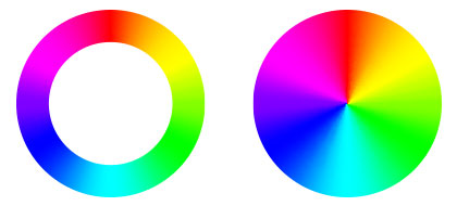 מודל ה-RGB
